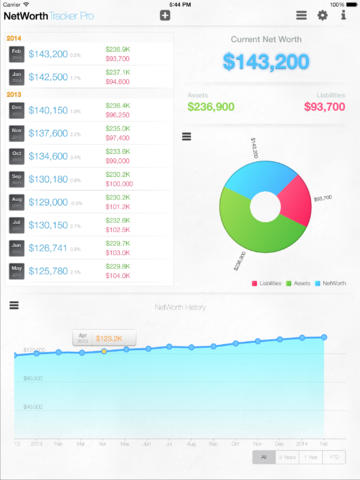 Net Worth Tracker Pro - with Asset and Liability Categories product liability definition
