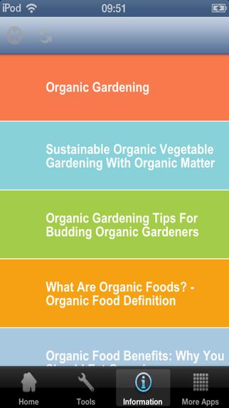 Organic Gardening Tips gardening zones map