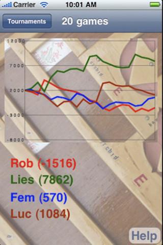 Mahjong Scores