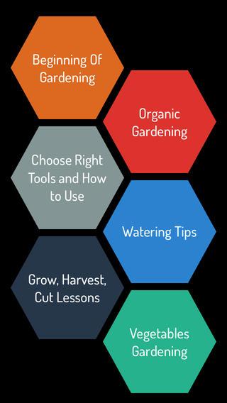 How To Garden - Ultimate Video Guide For Gardening gardening zones map