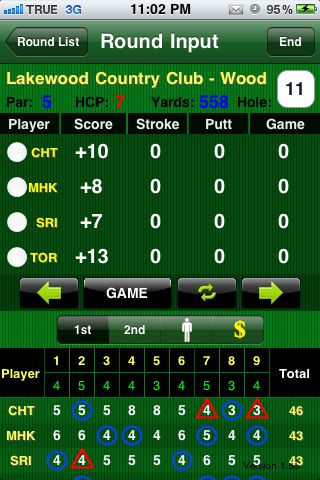 GolfScoring