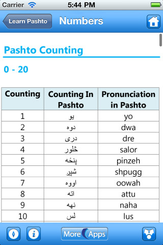 Want to learn pashto