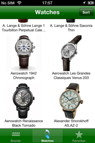 Watches of 2012 watches