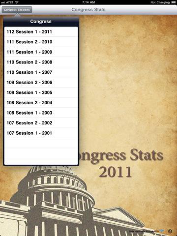 Congress-Stats