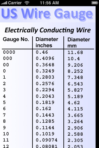 Charming wire diameter size chart gallery electrical circuit cool wire sizes chart contemporary electrical circuit diagram greentooth Gallery