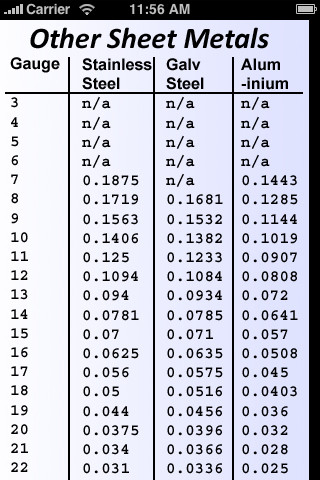steel sheet metal gauge chart Quotes