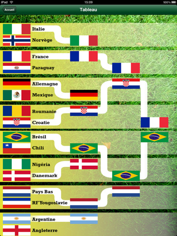 fifa world cup 1998 app for ipad iphone sports