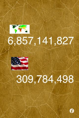 Population Clock population of middle africa