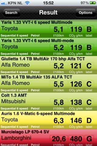 Car Energy Labels 1.4