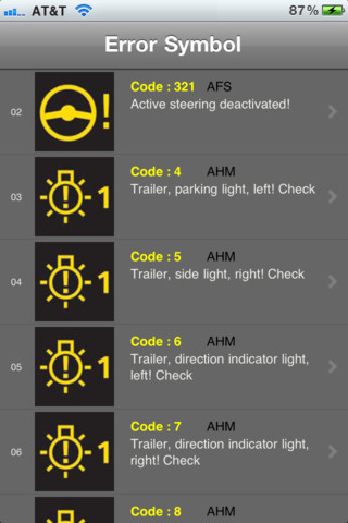 Honda Dashboard Warning Lights Symbols http://www.lamreh.com/blog/honda-cr-v-dashboard-lights-symbols-meanings-fo.html