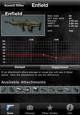 black ops guns. lack ops guns pics.
