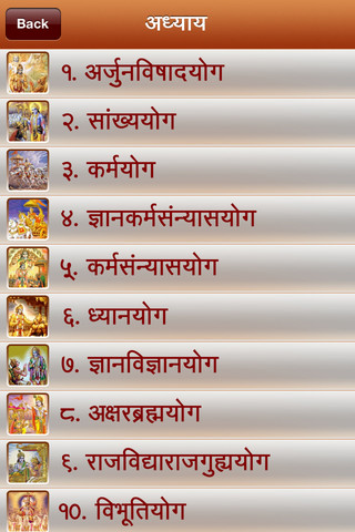 Bhagavad Gita Chapter 15 Geeta Saar in Hindi