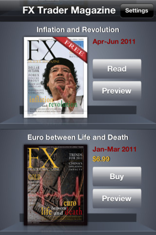 Forex magazine subscription