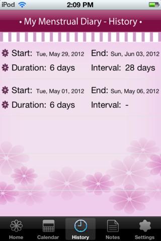 My Menstrual Diary