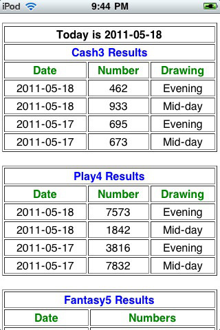 Florida lottery lotto results by date