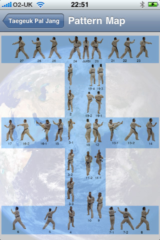 Taekwondo forms - learn your Taekwondo Patterns here