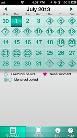 Menstrual Cycle Monitor