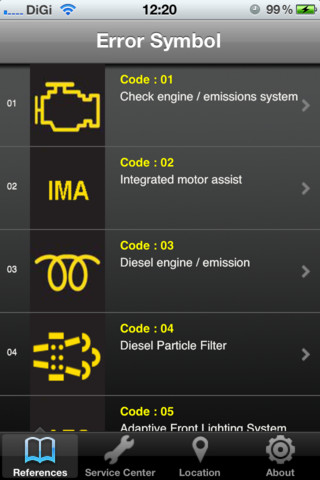 Honda on Honda Warning Light 1 0 App For Ipad  Iphone   Reference   App By My