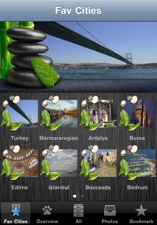 Turkey Travel Guide cappadocia