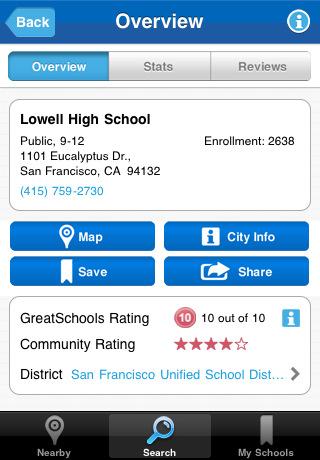 GreatSchools Finder
