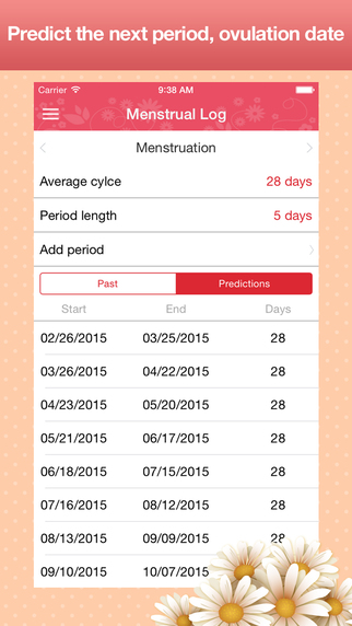 Menstrual Calendar - Fertility, Monthly Cycle Period Tracker & Ovulation Calculator