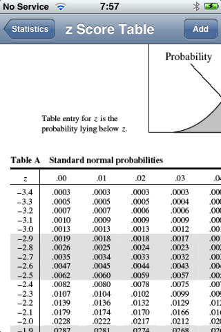 Z Alpha Table Statistics The gallery for...