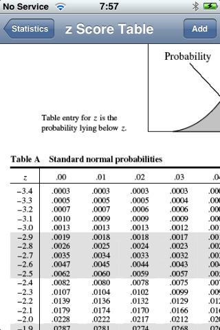 z alpha table statistics  appfinder.lisisoft.comStati...