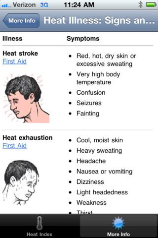 OSHA Heat Safety Tool