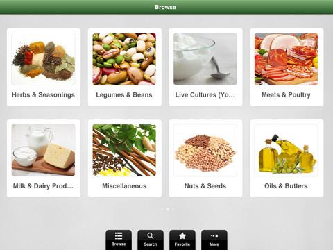 Clean Diet Foods. 1.0