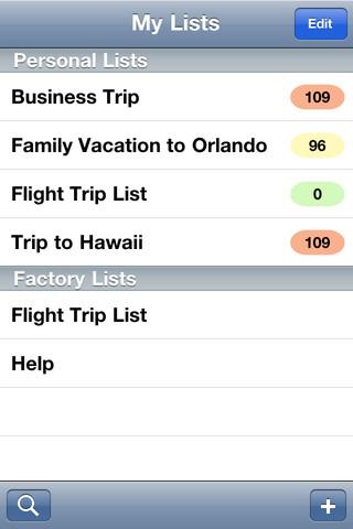Flight Trip Checklist road trip checklist
