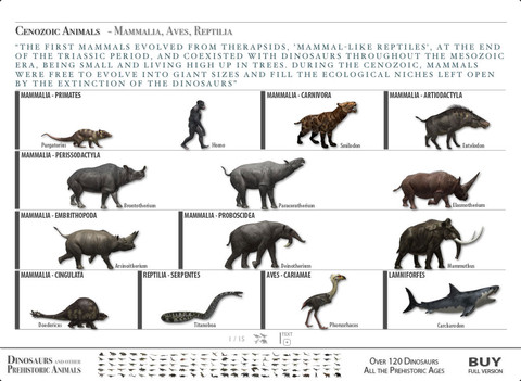 SM Cenozoic Animals HD Education Cenozoic Animals