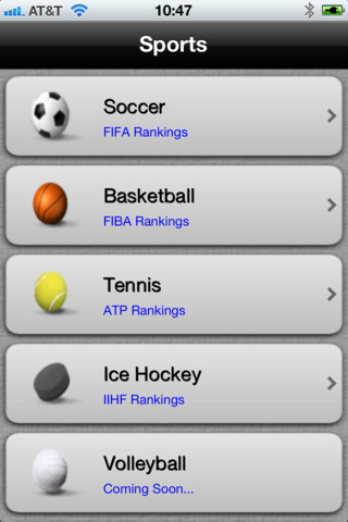 World Sports Rankings individual and team sports