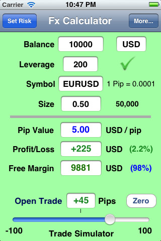 How is swap calculated forex