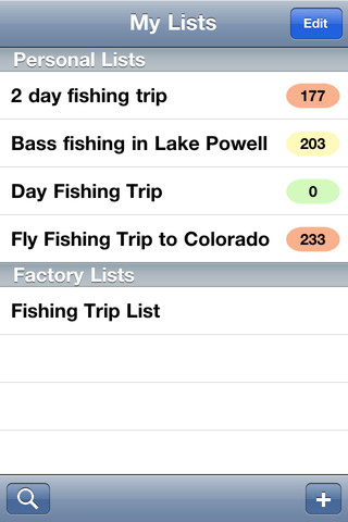 Fishing Trip Checklist road trip checklist