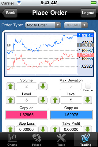 Real time forex tick chart