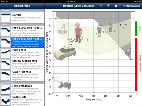 Hearing Loss Simulator 1.1 App for iPad, iPhone - Healthcare & Fitness