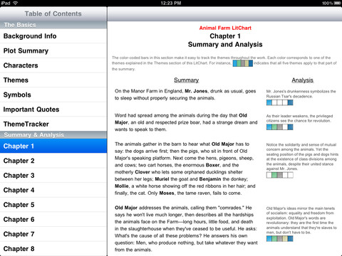 animal farm study notes pdf
