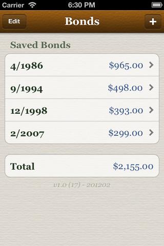 Series Ee Bonds Maturity Calculator