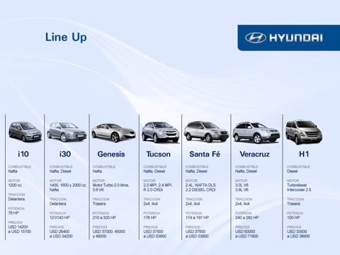 Hyundai Motor Argentina lease hyundai santa fe