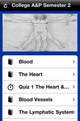 Anatomy and Physiology 2 anatomy and physiology