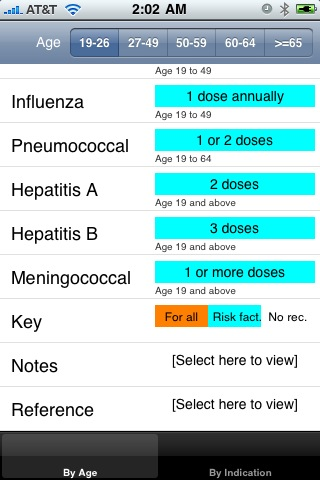 2388 2 stat adult immunization WHAT VACCINATIONS ARE