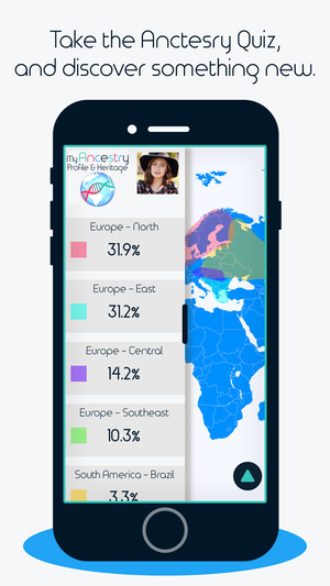 My Ancestry Profile & Heritage ancestry dna
