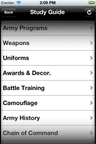 U.S. Army Board Study Guide - Delta Gear, Inc.