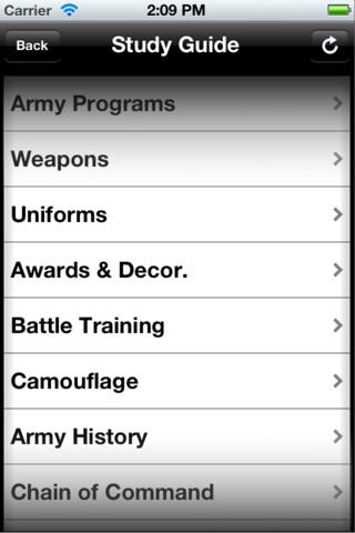 U.S. Army Board Study Guide - Delta Gear, Inc.