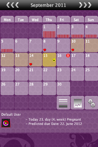 My Days - Period & Ovulation ™