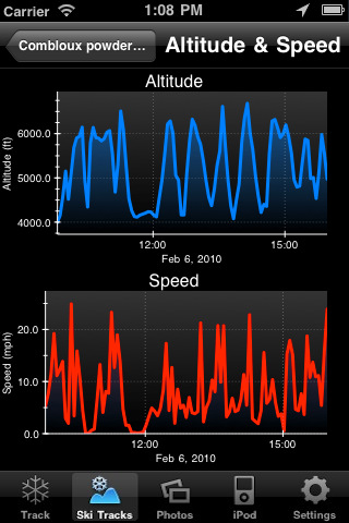 SKI TRACKS LITE - GPS TRACK RECORDER