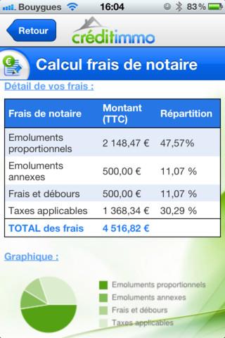 Calculer frais de Notaire