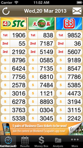 EastMsia 4D thailand lottery result
