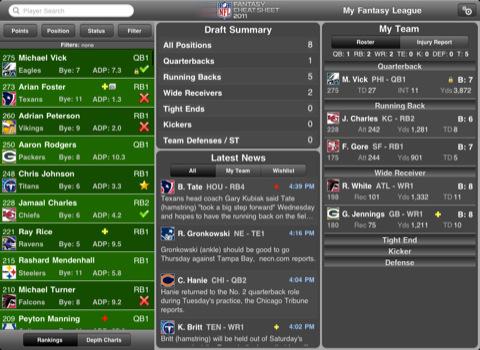 NFL Fantasy Cheat Sheet 2011 nfl fantasy football
