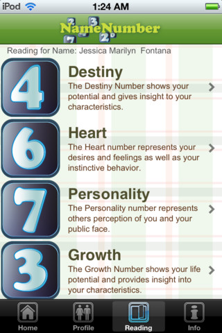 Numerology personality number 9 meaning photo 2